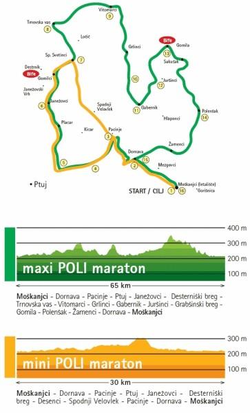 Poli maraton
